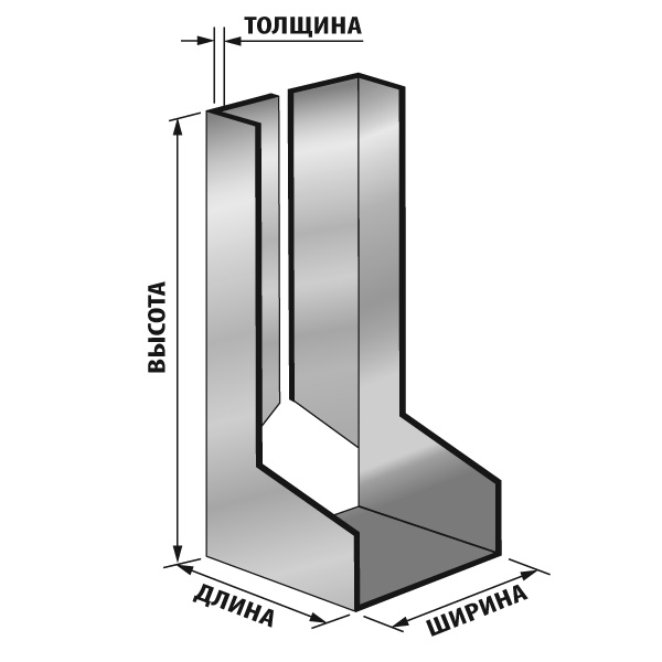 Размерность наконечник