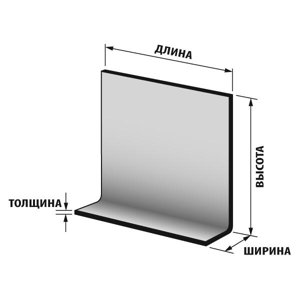Размерность поддерживающей пластины Гербера (W)